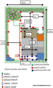 Plánek automatické závlahy